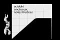 Dosettes ESE Pure Origine BRESIL X 50
