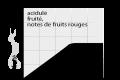 Dosettes ESE Décaféiné X50