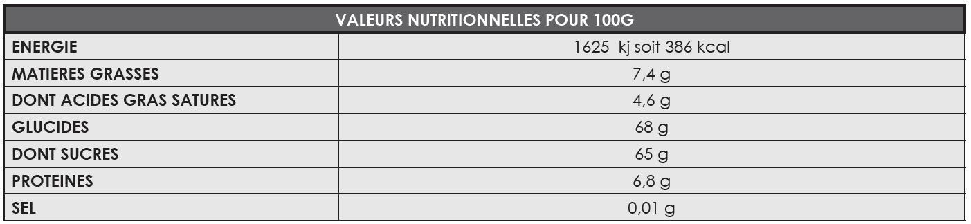 valeur%20nutri%200401.PNG